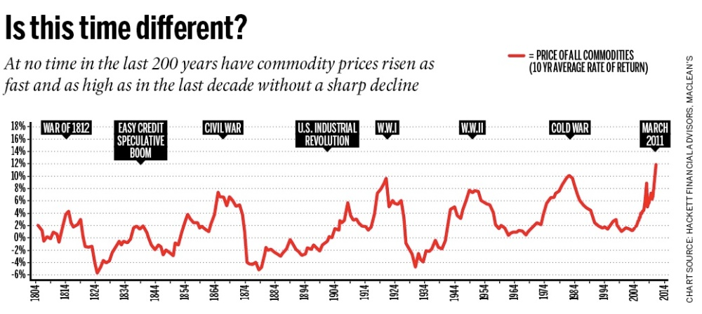 commodity-chart11.jpg